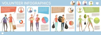 Volunteering Horizontal Poster Infographics. Volunteer infographics describing various types of volunteering actions with people characters diagrams text and speech bubbles vector illustration