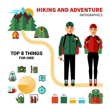 Camping Infographics With 8 Top Things For Hike. Camping infographics with 8 top things for hike and tourist statistics flat vector illustration
