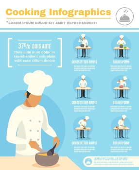 Cook Profession Infographic Set . Cook profession infographic set with data and percentage flat vector illustration