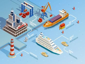 Sea Port Isometric Infographics. Sea port isometric infographics with cruise and industrial ships lighthouse crane cargo anchor vector illustration