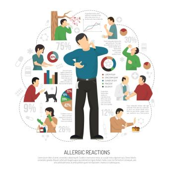 Flat Allergy Infographic. Flat allergy infographic with percent ratio allergy treatment and allergic reactions headline vector illustration
