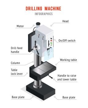 Drilling Machine Infographic Poster. Drilling machine infographics with isometric image of driller and text descriptions for appropriate nuts and bolts vector illustration