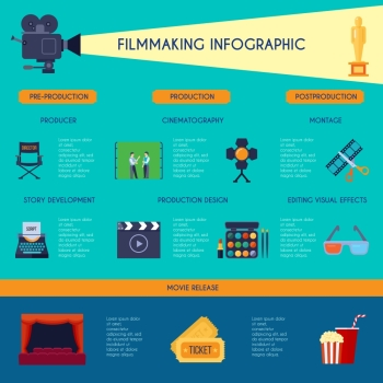 Cinematography Filmmaking Flat Infographic Poster. Filmmaking ibfographic flat retro style poster with movie making and watching classic symbols blue background vector illustration