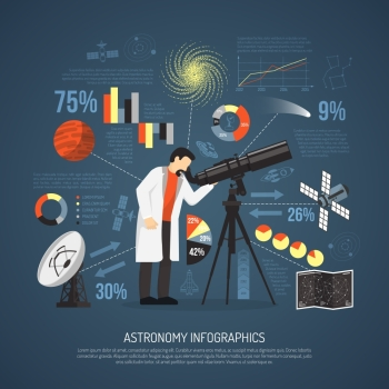 Astronomy Flat Infographics Layout. Astronomy flat infographics layout with scientist looking at stars through telescope sky map information artificial earth satellite and parabolic antenna icons flat vector illustration