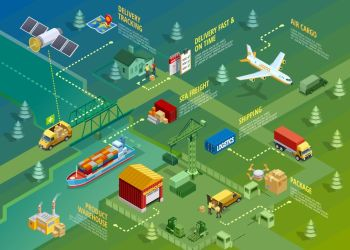 Logistics Isometric Infographics. Logistics isometric infographics with titles of delivery distribution transportation processes and elements vector illustration